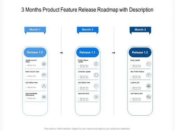 3 Months Product Feature Release Roadmap With Description Graphics