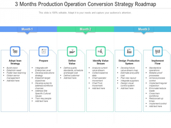 3 Months Production Operation Conversion Strategy Roadmap Formats