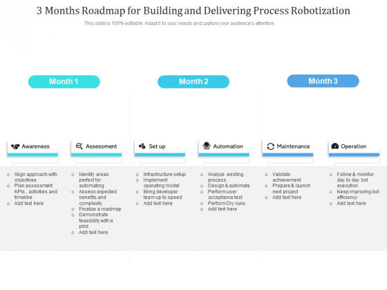 3 Months Roadmap For Building And Delivering Process Robotization Mockup