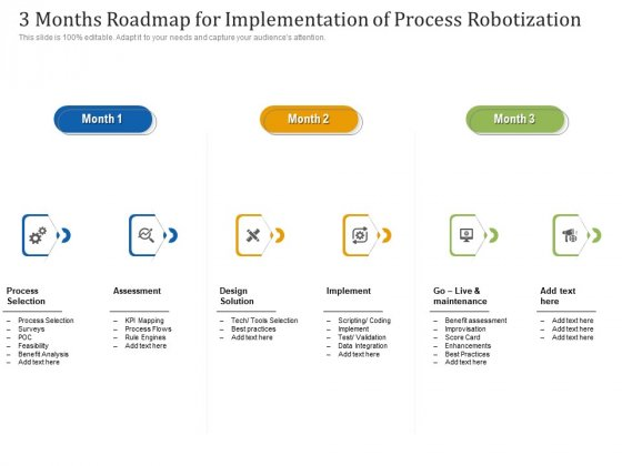 3 Months Roadmap For Implementation Of Process Robotization Rules