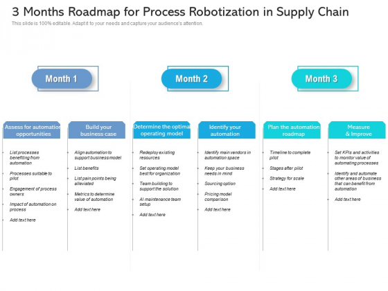 3 Months Roadmap For Process Robotization In Supply Chain Portrait