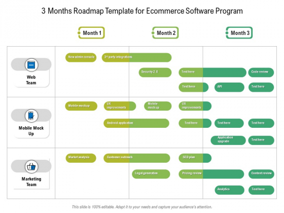 3 Months Roadmap Template For Ecommerce Software Program Diagrams
