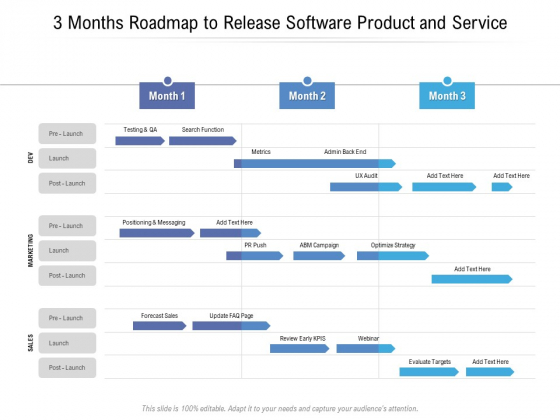 3 Months Roadmap To Release Software Product And Service Microsoft