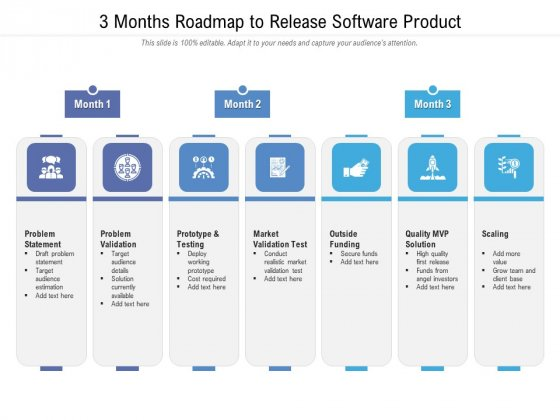 3 Months Roadmap To Release Software Product Professional