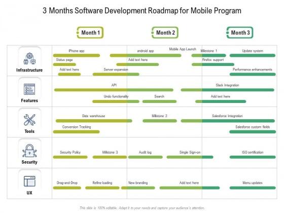 3 Months Software Development Roadmap For Mobile Program Icons