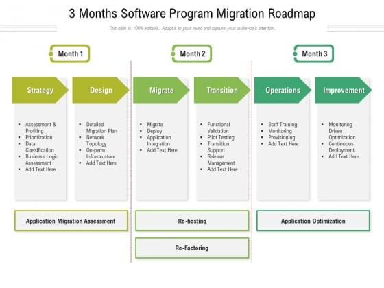 3 Months Software Program Migration Roadmap Pictures