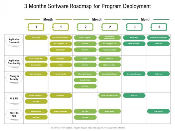 3 Months Software Roadmap For Program Deployment Brochure