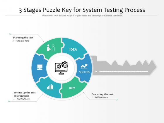 3 Stages Puzzle Key For System Testing Process Ppt PowerPoint Presentation Styles Gallery PDF