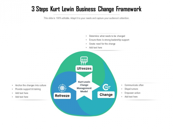 3 Steps Kurt Lewin Business Change Framework Ppt PowerPoint Presentation File Clipart PDF