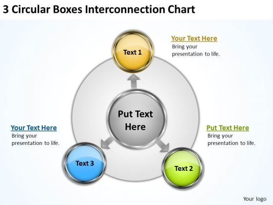 3 Circular Boxes Interconnection Chart People Who Write Business Plans PowerPoint Templates