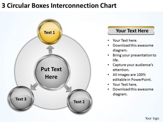 3 Circular Boxes Interconnection Chart Small Business Plan PowerPoint Slides