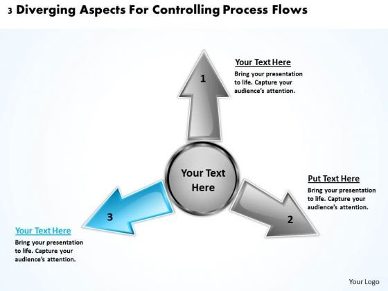 3 Diverging Aspects For Controlling Process Flows Cycle Diagram PowerPoint Templates