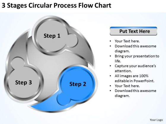 3 Stages Circluar Process Flow Chart Business Continuity Plan Sample PowerPoint Templates