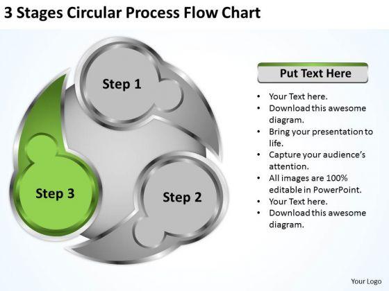 3 Stages Circluar Process Flow Chart Ppt Retail Business Plan PowerPoint Templates