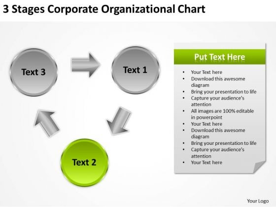 3 stages corporate organizational chart executive summary business, Presentation templates