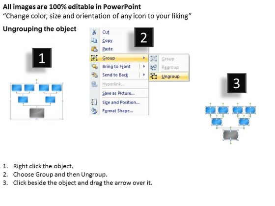 stages for business operation ppt setting up plan powerpoint, Powerpoint