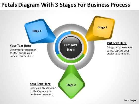 3 Stages For Business Process Ppt Continuity Plan Template PowerPoint Slides