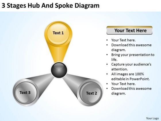 3 Stages Hub And Spoke Diagram Business Plan Format Outline PowerPoint Templates