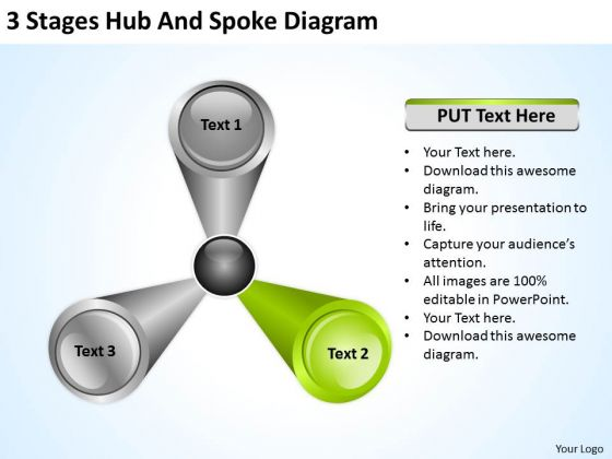 3 Stages Hub And Spoke Diagram Business Plan Format Template PowerPoint Templates