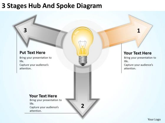 3 Stages Hub And Spoke Diagram Examples Business Plan Outline PowerPoint Slides