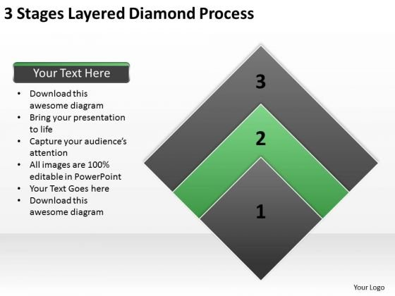 3 Stages Layered Diamond Process Business Plan Templet PowerPoint Slides