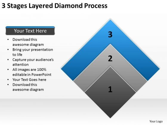 3 Stages Layered Diamond Process Ppt Cheap Business Plan Writers PowerPoint Slides