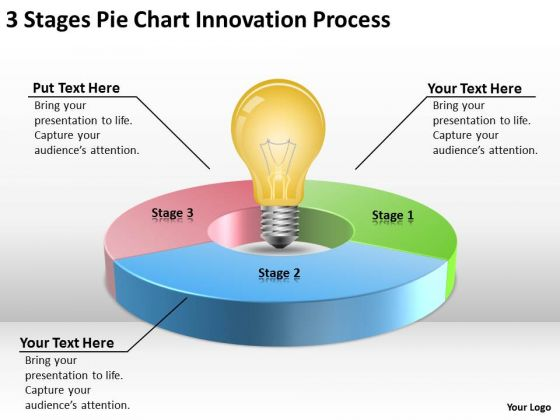 3 Stages Pie Chart Innovation Process Business Plan Consultant PowerPoint Slides