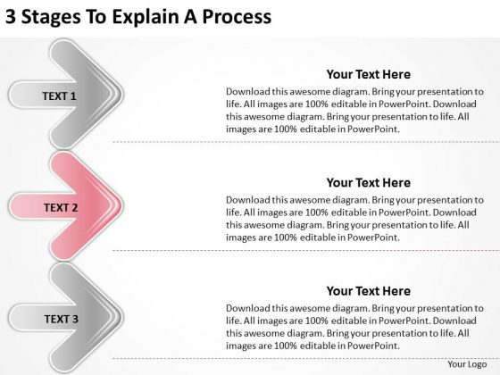 3 Stages To Explain Process Internet Business Plan PowerPoint Templates