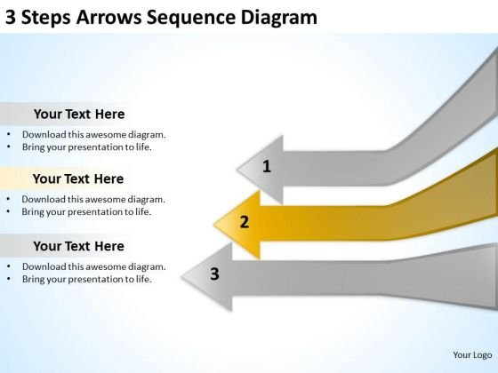 3 Steps Arrows Sequence Diagarm Make Business Plan PowerPoint Slides