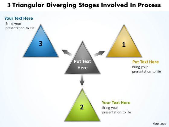 3 Triangular Diverging Stages Involved Process Circular Flow Chart PowerPoint Slides
