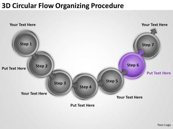 3d Circular Flow Organizing Procedure Linear Rate PowerPoint Slides