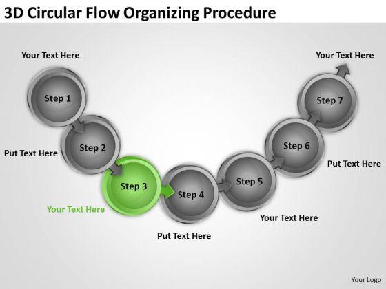 3d Circular Flow Organizing Procedure Ppt Elements Of Business Plan PowerPoint Slides