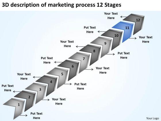 3d Description Of Marketing Process 12 Stages Free Business Plan Template PowerPoint Slides