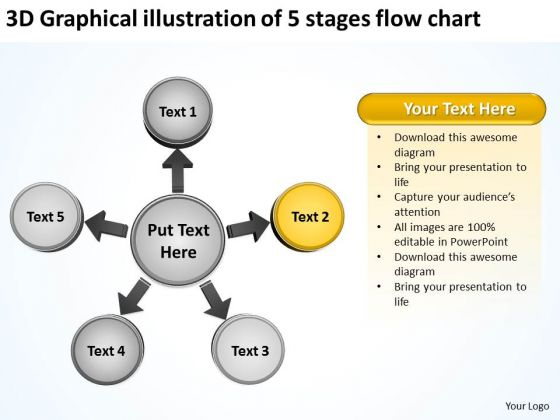 3d Graphical Illustration Of 5 Stages Flow Chart Ppt Cycle Motion Process PowerPoint Templates