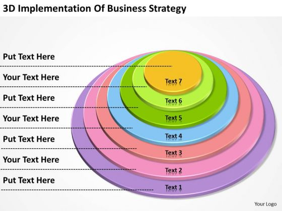 3d Implementation Of Basic Marketing Concepts Business Plan PowerPoint Slides