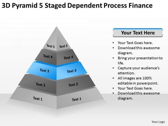 3d Pyramid 5 Staged Dependent Process Finance Ppt Create Business Plan PowerPoint Templates