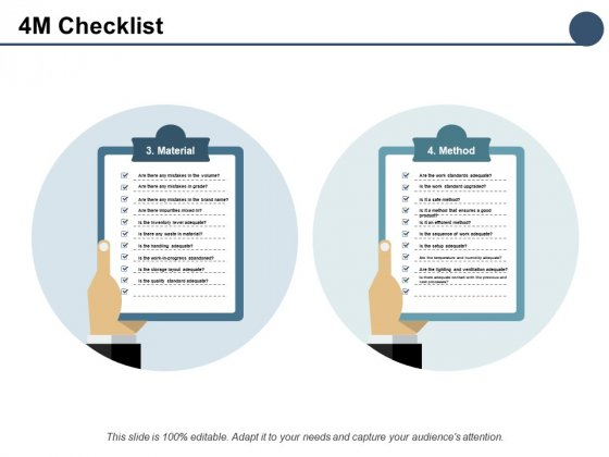 4M Checklist Business Management Ppt PowerPoint Presentation Ideas