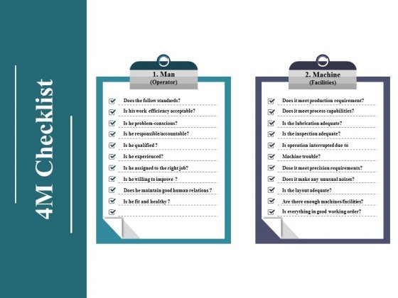 4M Checklist Ppt PowerPoint Presentation Infographic Template Design Templates