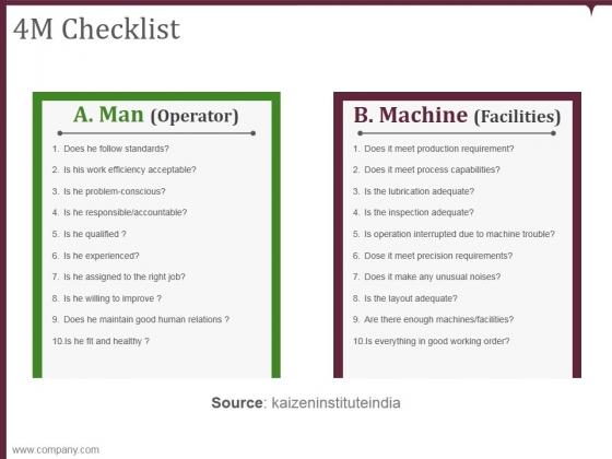 4m checklist template 1 ppt powerpoint presentation clipart