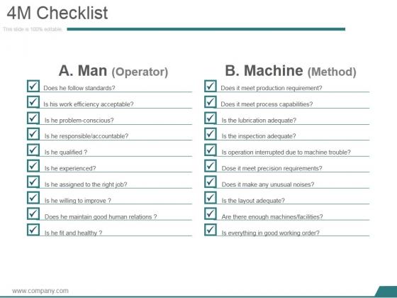 4M Checklist Template 1 Ppt PowerPoint Presentation Show