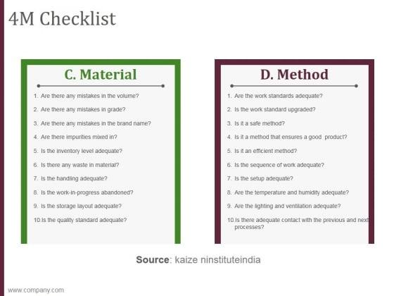 4m checklist template 2 ppt powerpoint presentation templates