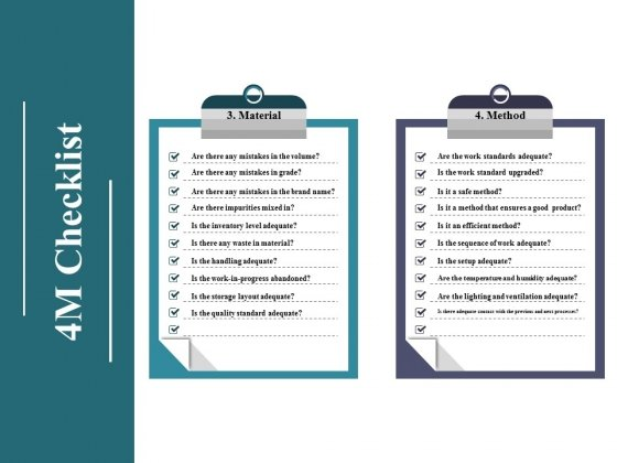 4M Checklist Template Ppt PowerPoint Presentation Gallery Example Topics