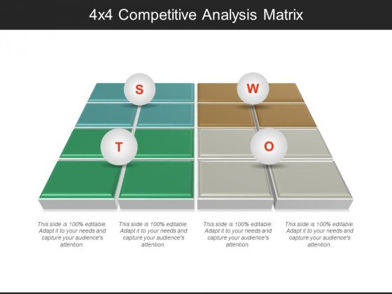 4x4 competitive analysis matrix ppt powerpoint presentation outline graphics pictures