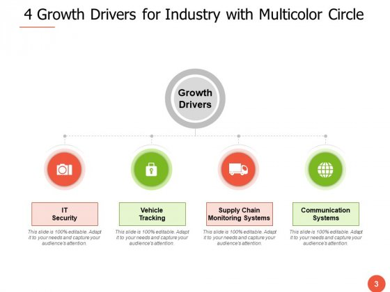 4_Driver_Of_Growth_Communication_Roadmap_Ppt_PowerPoint_Presentation_Complete_Deck_Slide_3