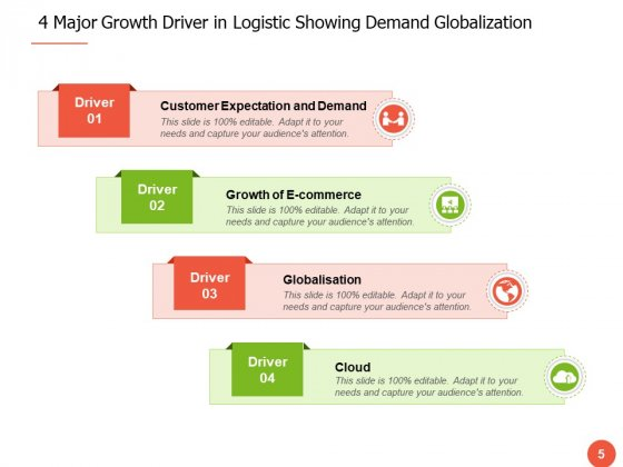4_Driver_Of_Growth_Communication_Roadmap_Ppt_PowerPoint_Presentation_Complete_Deck_Slide_5