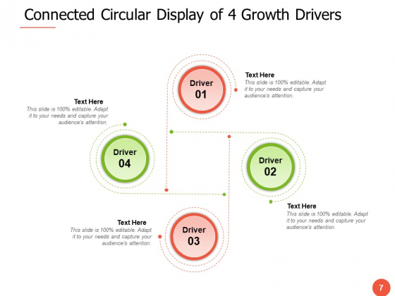 4_Driver_Of_Growth_Communication_Roadmap_Ppt_PowerPoint_Presentation_Complete_Deck_Slide_7