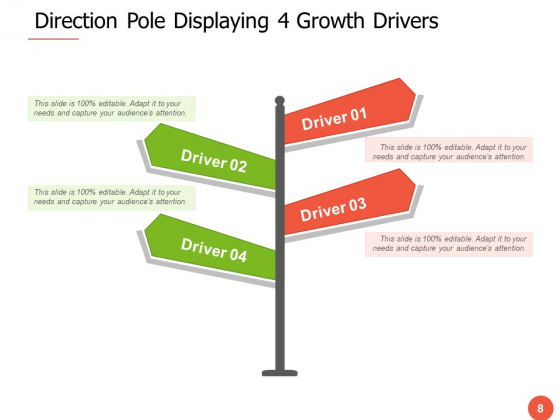 4_Driver_Of_Growth_Communication_Roadmap_Ppt_PowerPoint_Presentation_Complete_Deck_Slide_8