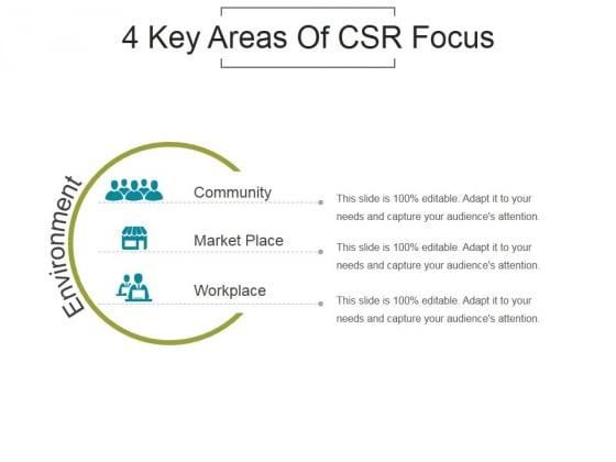 4 Key Areas Of Csr Focus Ppt PowerPoint Presentation Portfolio