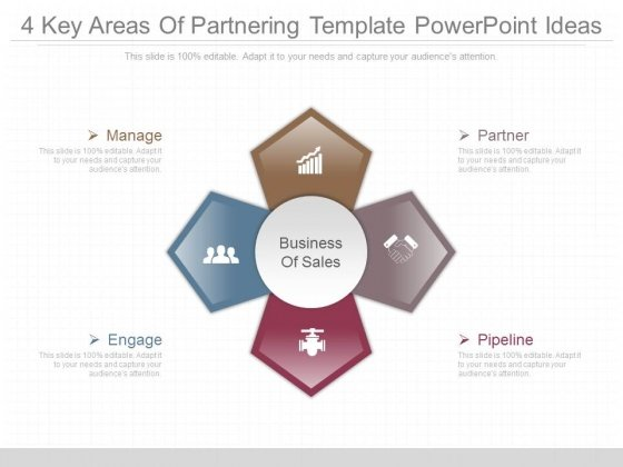 4 Key Areas Of Partnering Template Powerpoint Ideas