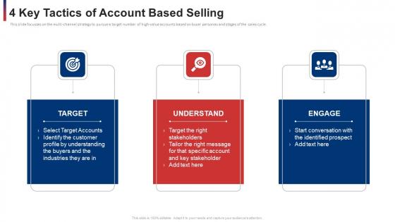 4 Key Tactics Of Account Based Selling Ppt Model Portfolio PDF